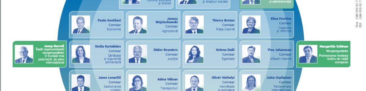 Comisia Europeană 2019-2024