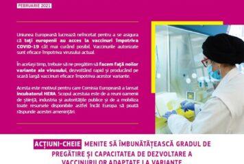 Pregătirea Europei pentru variantele COVID-19: Incubatorul HERA